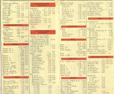 Oude prijslijst